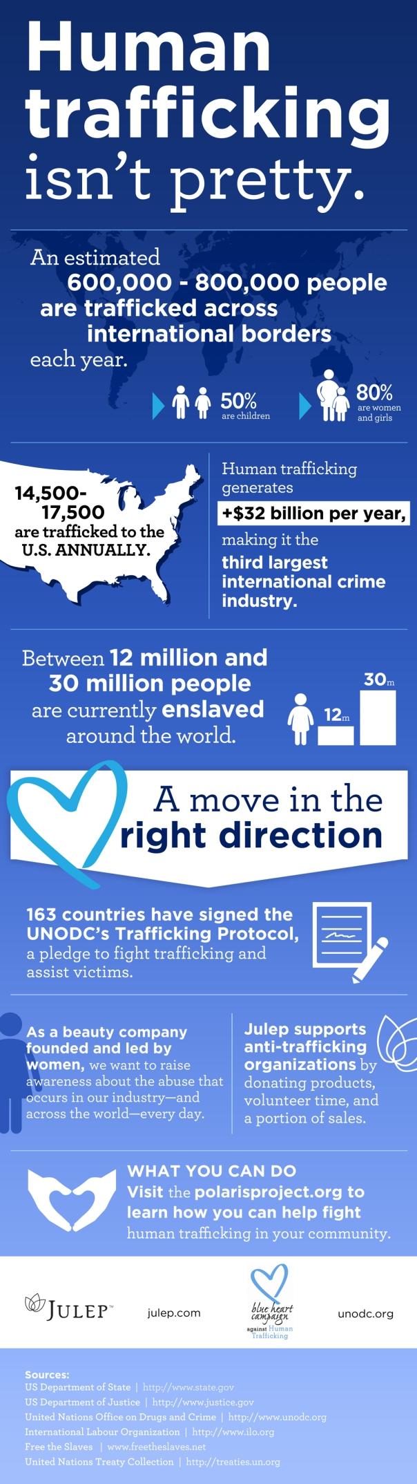 Julep_EdithSanford_Infographic_R2