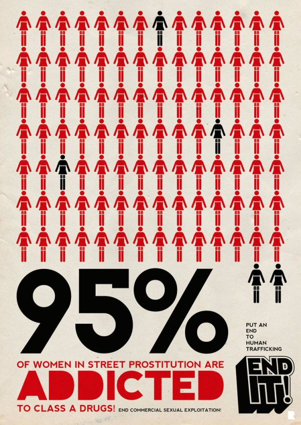 human_trafficking_infographic_by_the_rehovot_projects-d56p01m