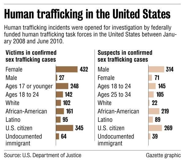 sex-trafficking-09-24-12